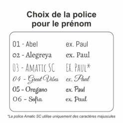 choix de la police de caractères